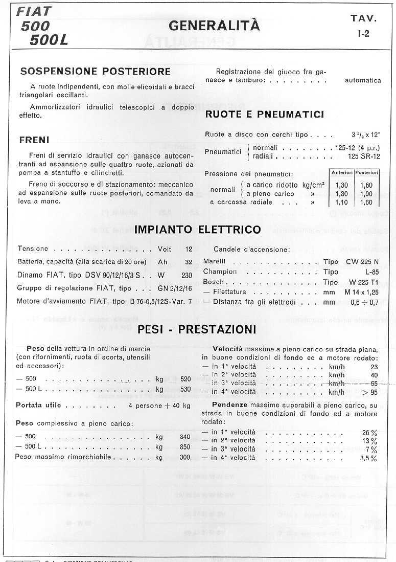 fiat 500 manuale officina rh ierovante it manuale officina fiat 500 pdf manuale officina fiat 500x