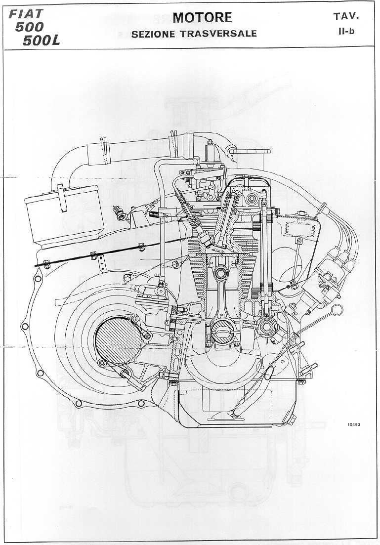 Schema Elettrico Fiat 500 : Fiat f wiring diagram explore schematic wiring diagram u